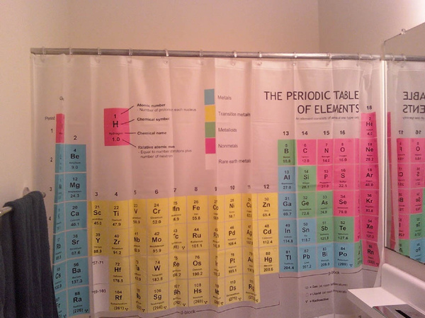 Curtains Ideas chemistry shower curtain : Wish | Periodic Table Shower Curtain Waterproof Mildew Shower ...