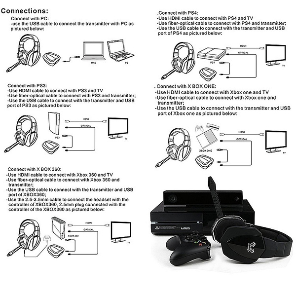 Wish | Czshen Fiber-optical HUHD HW-398M Digital 2 4G Wireless