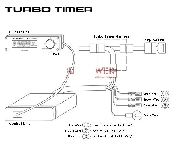 Pics Photos Apexi Turbo Timer Wiring Diagram Wiring Diagrams