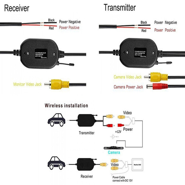 Car Vehicle Backup Camera 2.4G Wireless Color RCA Video Transmitter Receiver