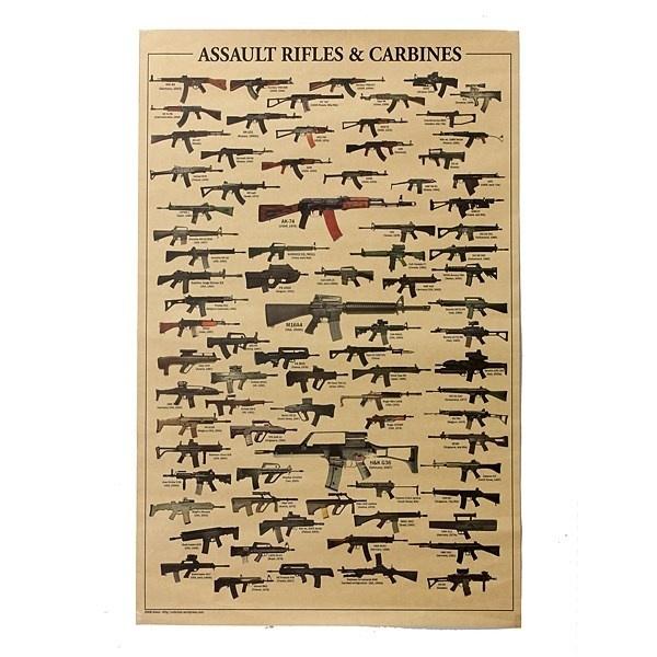 Picture of Buy 3 Free 1vintage Wall Retro Ak47 Weapon Gun Guns Paper Poster Vintage Wallpaper Poster Assault Riflesampampcarbines Size 1