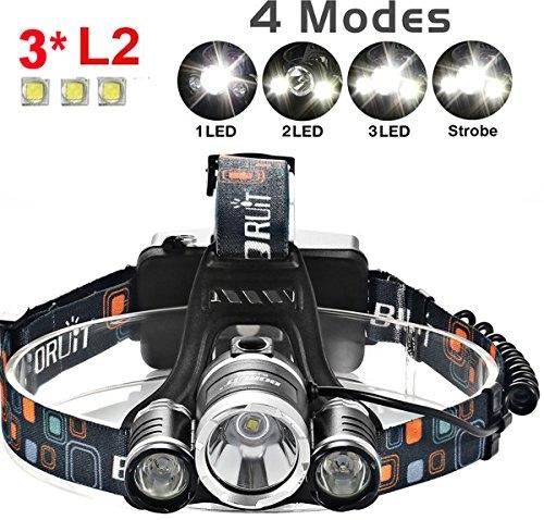 835176a7cf7599 Irontria Headlamp 5000 Lumens with 3*Cree XM-L2 LED Super Bright ...