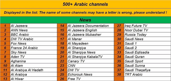 Best Arabic IPTV Box forever free no annual fee, 500+ Arabic French UK  Europe Africa Somalia Lebanon IPTV channels Android TV Box
