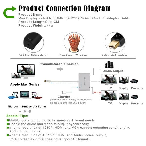 wish voxlink 3 in 1 hd mini displayport to hdmi vga audio cable rh wish com MacBook Pro Mini PCI Microsoft Mini DisplayPort to HDMI