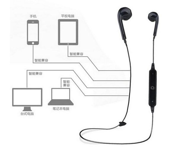 Picture of Brand Headphones In-ear Waterproof Sport Bluetooth V4.1 Wireless Earphones Headset Stereo Binaural 4.1 For All Phoneattention Please Press The Switch For 8 Seconds Untill The Blue And Red Indicators Illuminate And Blink. Color Black