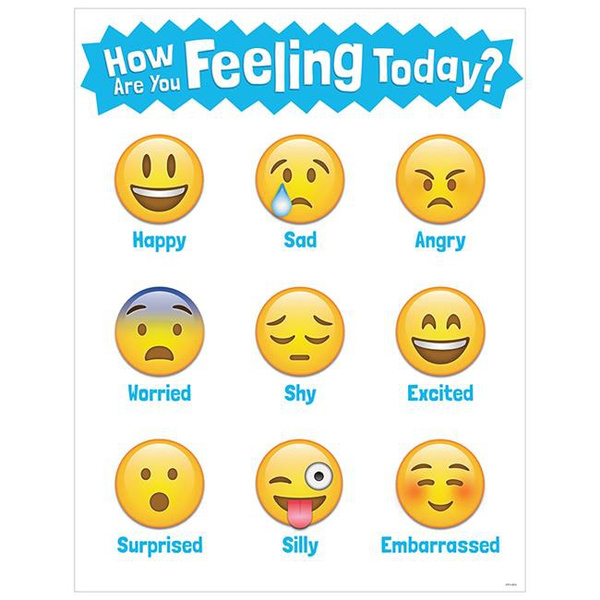 Creative Teaching Press CTP5385 Emojis How Are You Feeling Today ...