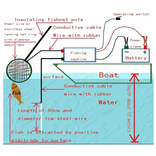 Fisher Fish Stick Wiring Diagram - Trusted Wiring Diagrams •