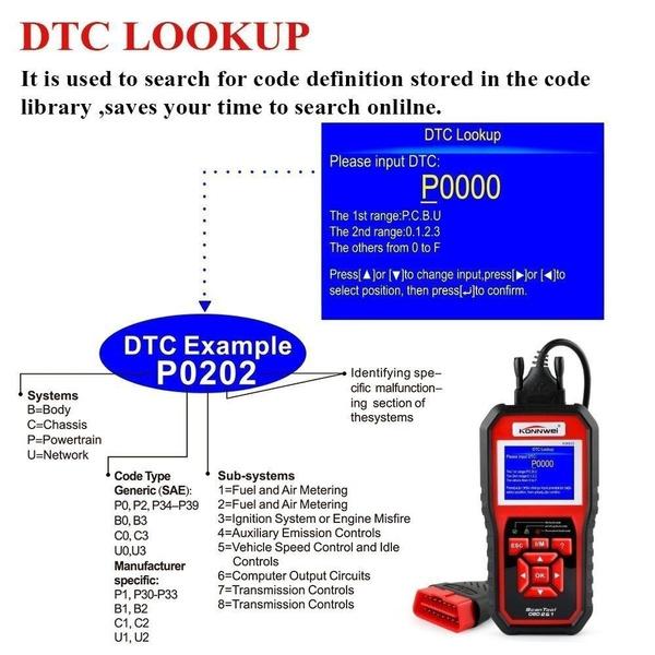 8/langues Outil de diagnostic de voiture Konnwei KW850 OBD 2/OBDII EOBD
