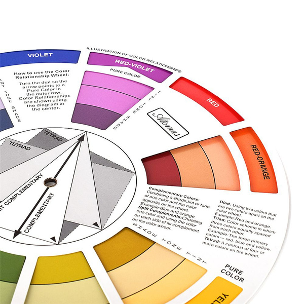Wish Professional Color Wheel Mixing Guide Chart Artist Education
