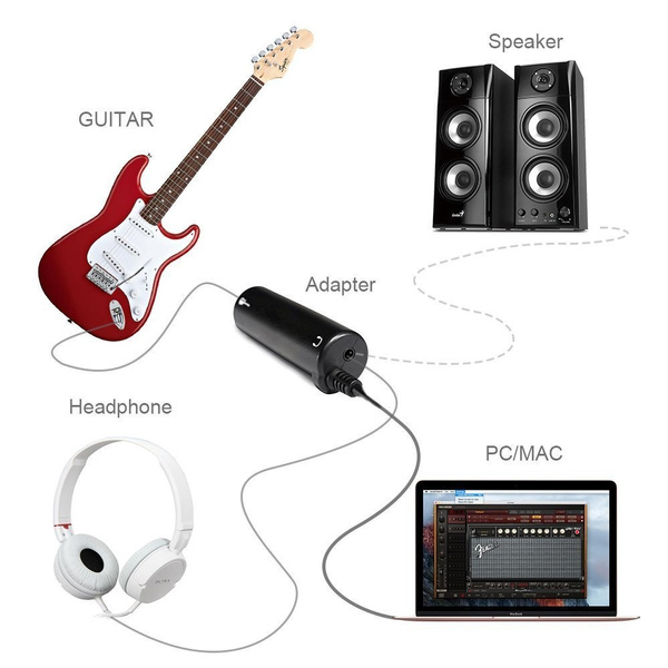 Fashion Matte IK Multimedia Amplitube iRig Guitar Toolkit Interface Adapter  Amp Audio Software for IOS Devices iPhone