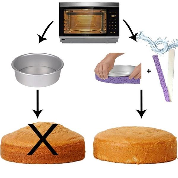 Bakeware, Baking, Stripes, bakingstrip