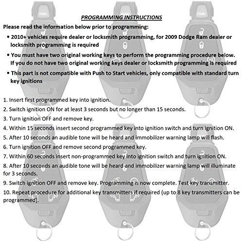 KeylessOption Keyless Entry Remote Control Car Key Fob Starter Alarm for  Dodge Chrysler Jeep (Pack of 2)