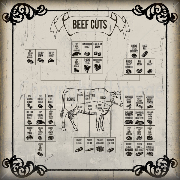 BEEF CUTS LARGE METAL TIN SIGN POSTER BUTCHERS SHOP DECOR VINTAGE RETRO LOOK