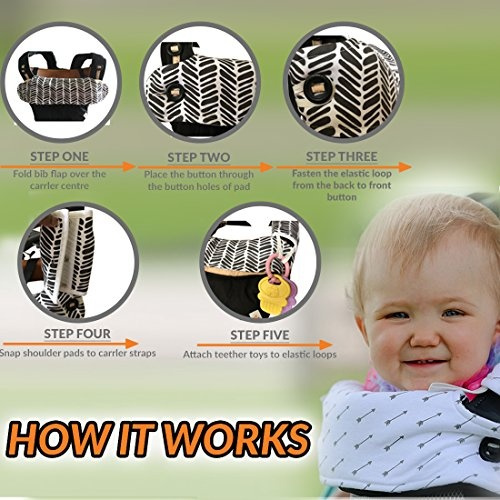 Wish | Teething Drooling Baby Set Includes Teething Pads for Ergobaby 360 Carrier, 2 baby fresh fruit feeders, mesh feeder, 2 Infant Pacifiers and Girafee ...