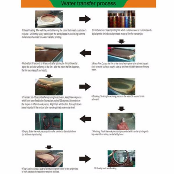 Diy Water Transfer Printing Activator - DIY