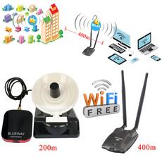 lan, wlan, usb, Antenna