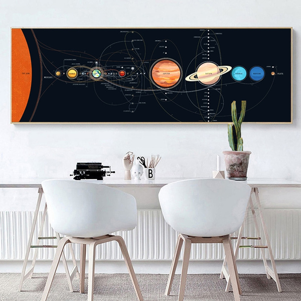 Large Canvas Wall Art Home Decor HD Print Oil Painting Cosmos Picture  Living Room Bedroom Decoration Canvas Art Poster - Cosmos Solar System Space