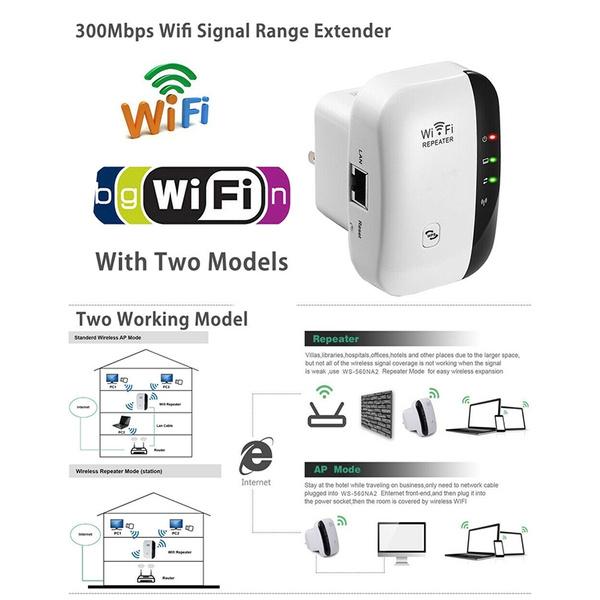 WiFi Blast Repeater Wireless Wi-Fi Range Extender 300Mbps WifiBlast Amplifier US