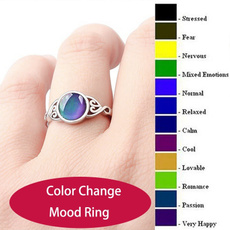 Jewelry, Vintage, rings for women, Women's Fashion