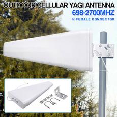 Outdoor, antennaamplification, Antenna, Wireless Routers