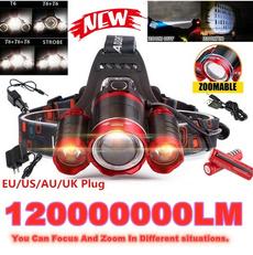 ledheadlamp, LED Headlights, led, camping