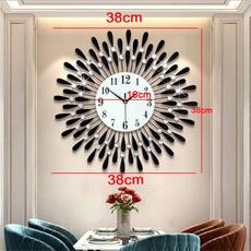 Home & Kitchen, Home Decor, Fashion, art