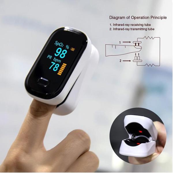 heartratemonitor, pulseratemonitor, saturimetrodadito, fingerpulseoximeter
