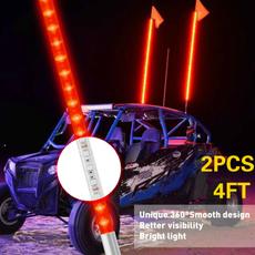 polari, LED Headlights, led, atvlight