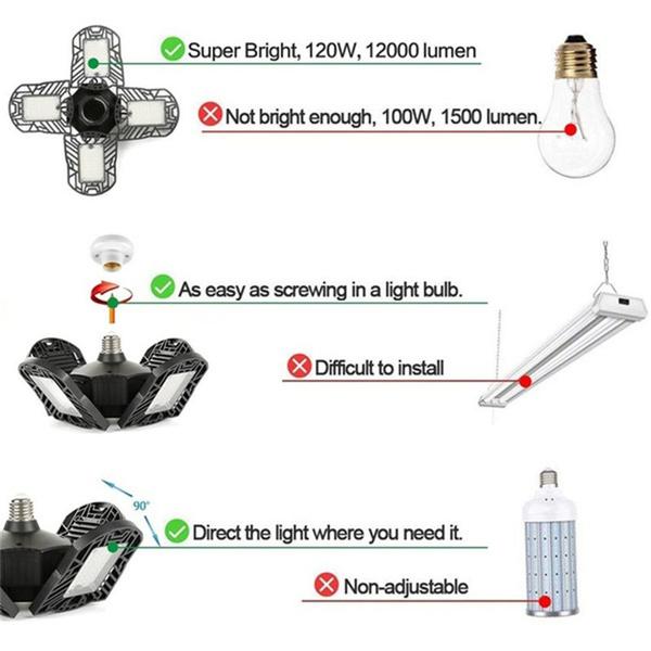 Light Bulb, Adjustable, led, Led Lighting