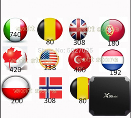 Box, iptvsettopbox, TV, mag250iptvtopbox