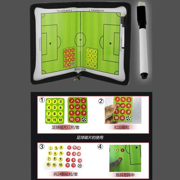 Football, Champion, Magnetic, gameplan
