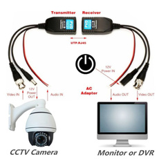 Passive Components, Transmitter, Monitors, Cable