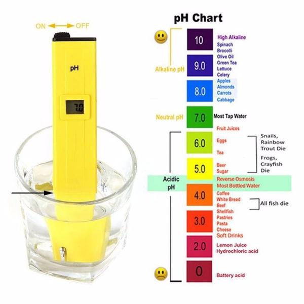 water, phmeter, waterpuritytest, lcd