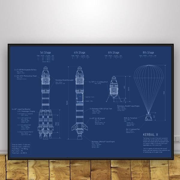Educational, art, kerbalxkerbal, Posters