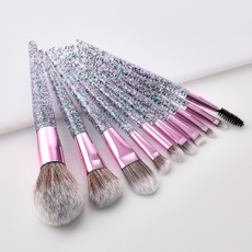 Makeup Tools, Eye Shadow, Beauty, Eye Makeup