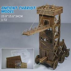 militarymodel, modelkitsforadult, Toy, Medieval