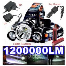 headlampcreet6, LED Headlights, led, Outdoor Sports