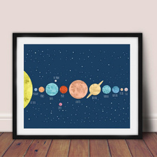 Decor, art, Posters, solarsystemoilpainting