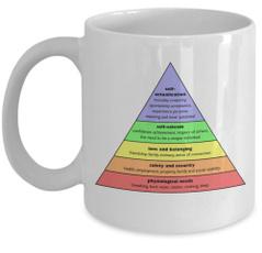 motivation, psychology, Gifts, hierarchy