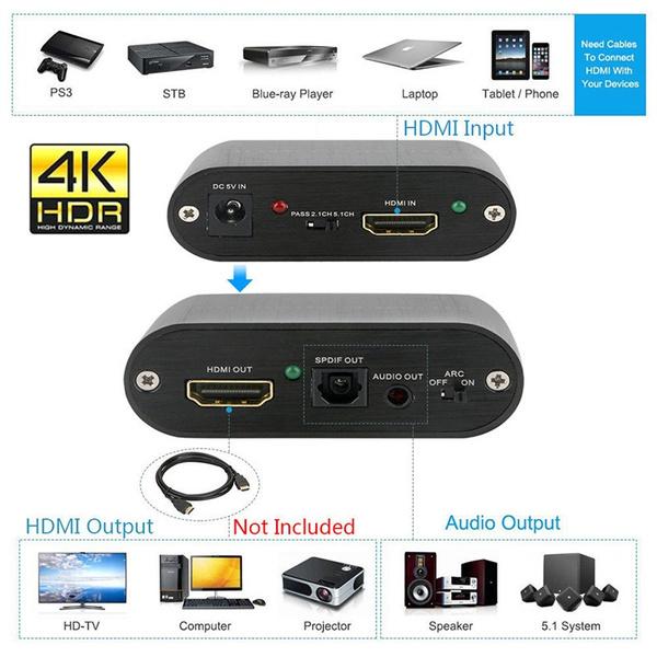 hdtvaudioadapter, audiodecoder, Hdmi, stereoaudioconvertor