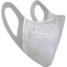 pm25mask, dustmask, particlerespiratormask, kids95mask