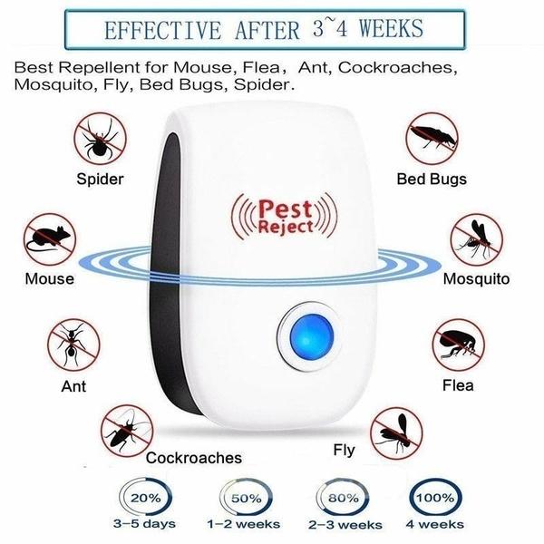 Indoor, miceratcontrol, antimosquitorepell, rejector