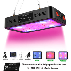 lights, Monitors, Chain, plantlightwithclip