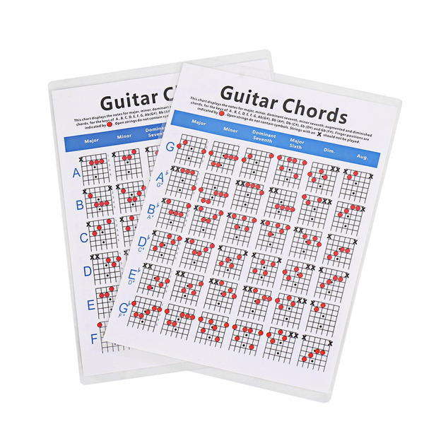 guitarscalechart, guitarchord, practicereferencechart, Posters