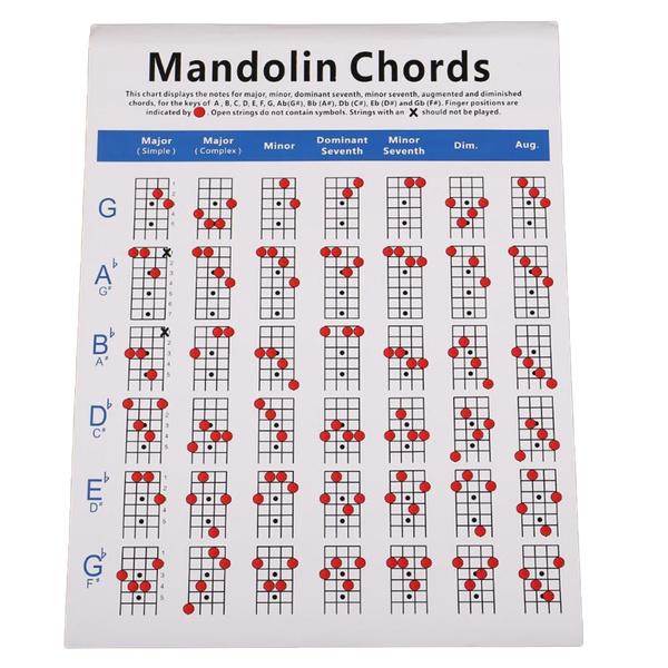 mandolinchordchart, Paper, copperplatepapermandolinchord, mandolinexercisediagram