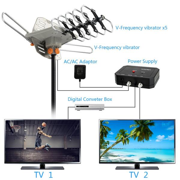 Outdoor, radioantenna, Antenna, Consumer Electronics