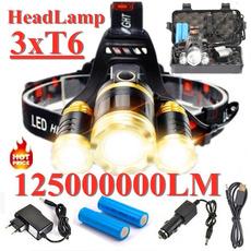 ledheadlamp, Flashlight, Head, LED Headlights