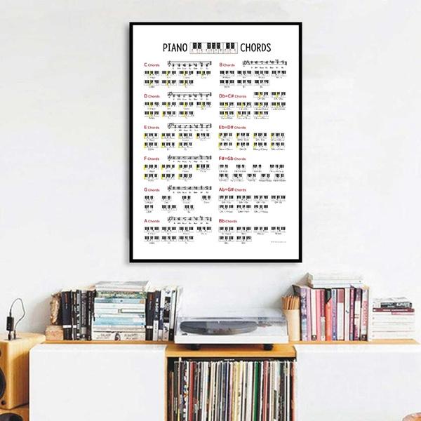 pianolearningposter, Decor, pianochordscanvaspainting, musicwallprint