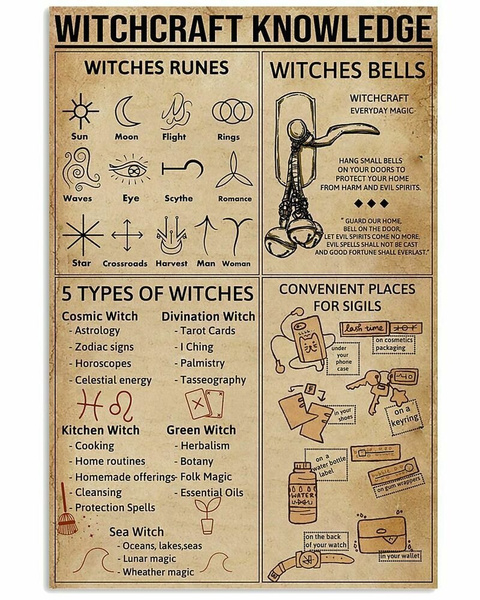 Gifts, witchcraft, omyg, Posters