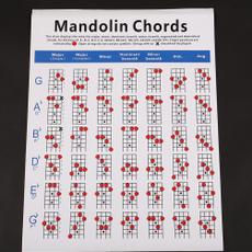 mandolinchordchart, PC, Computers, copperplatepapermandolinchord
